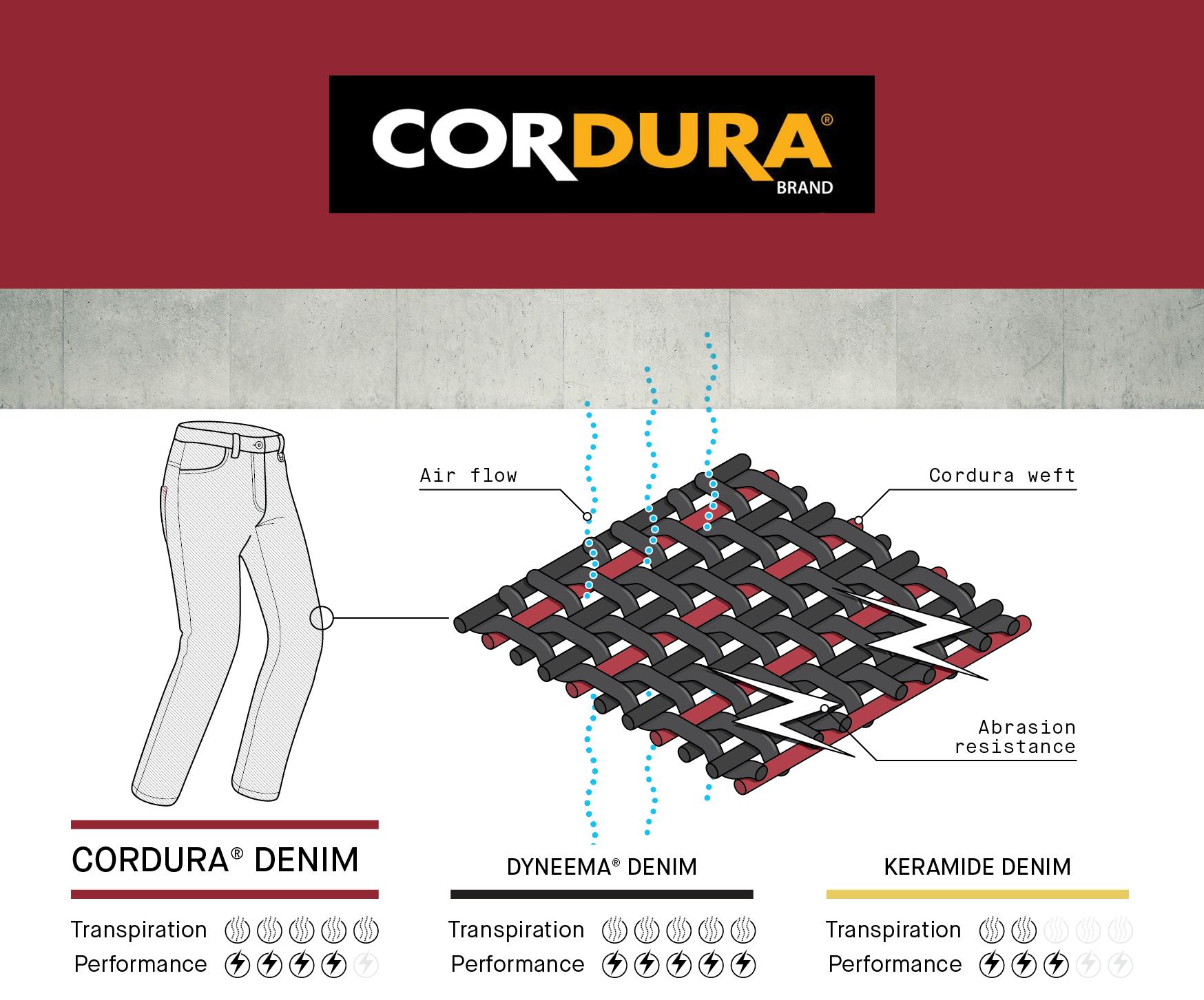 SDJ_Cordura